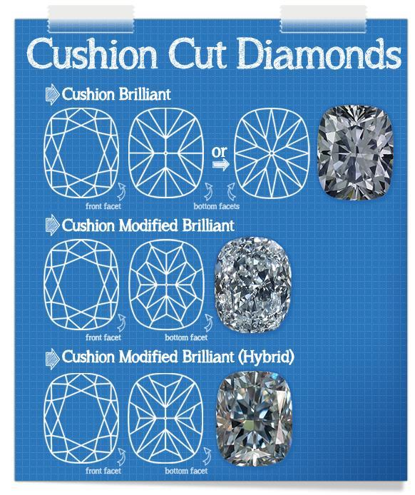 Brilliance Wedding Rings 66 Simple Cushion cut engagement rings